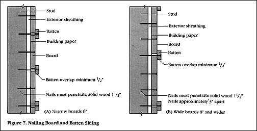 board and batt schematic
